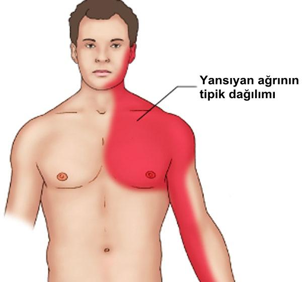 Жанин для увеличения груди